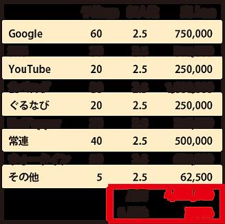 グラフ02.png