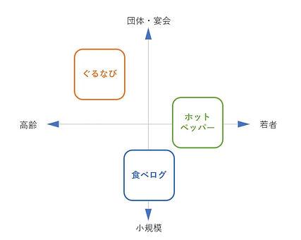 サイト傾向.JPG