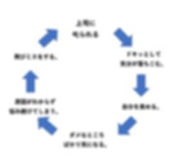 サイクル2.jpg