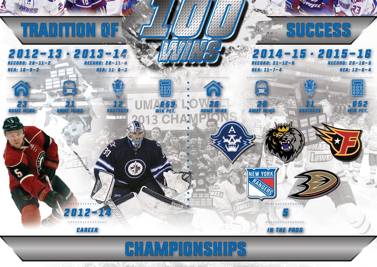 100 Wins Poster