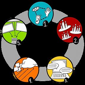 digital facilitation series no logo.png