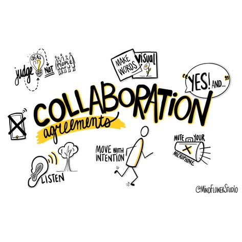 Mindflower Studio Collaboration Agreements