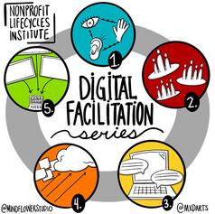 DigitalFacilitationDoodle_Mindflower_150