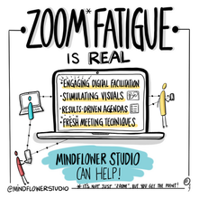 Zoom Fatigue Mindflower Studio