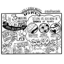 Explained Tattoos Summary by Mindflower Studio