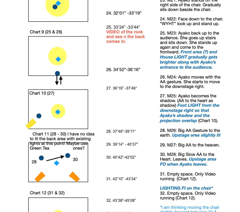 Lighting plot