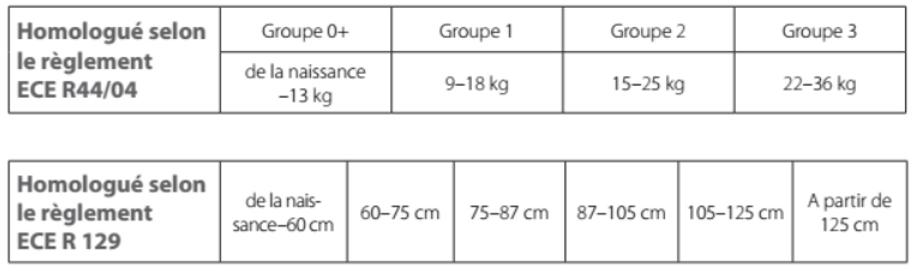 Differences entre Kiddy Evo-Lunafix et Evoluna i size ? 8b2807_ff4900bd539c4ef6885b7de4dbb75cd0