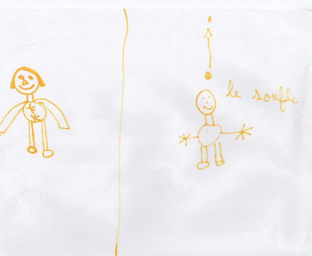 sophrologie et émotions de l'enfant