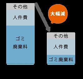 hangaku_b_shikumi.webp