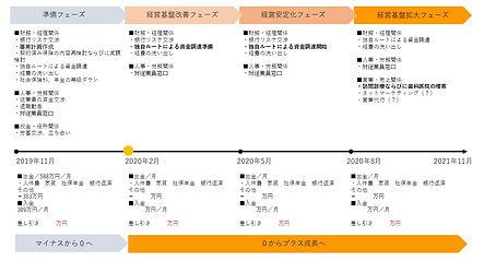 経営改善計画2020_0306_2.jpg