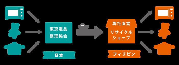 hangaku_shikumi.png