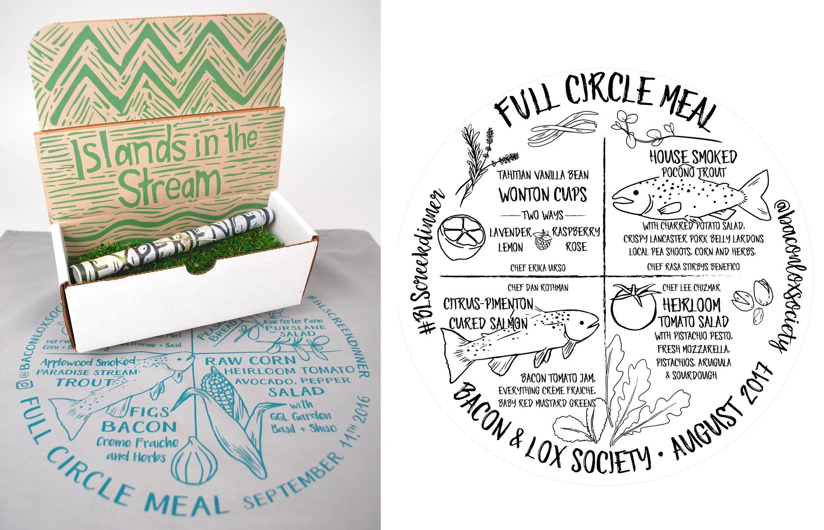 Full Circle Meal Menu