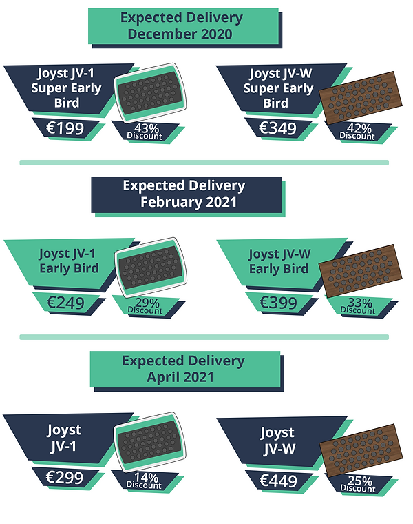 Joyst delivery dates