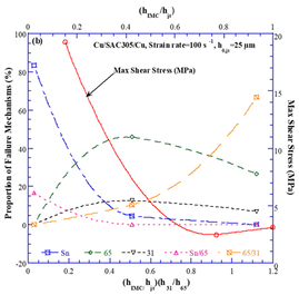 Figure 10b.tif