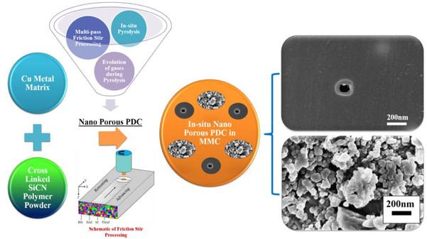 Cu-PDC Foam.jpg