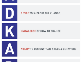 Change Management: Focus on People