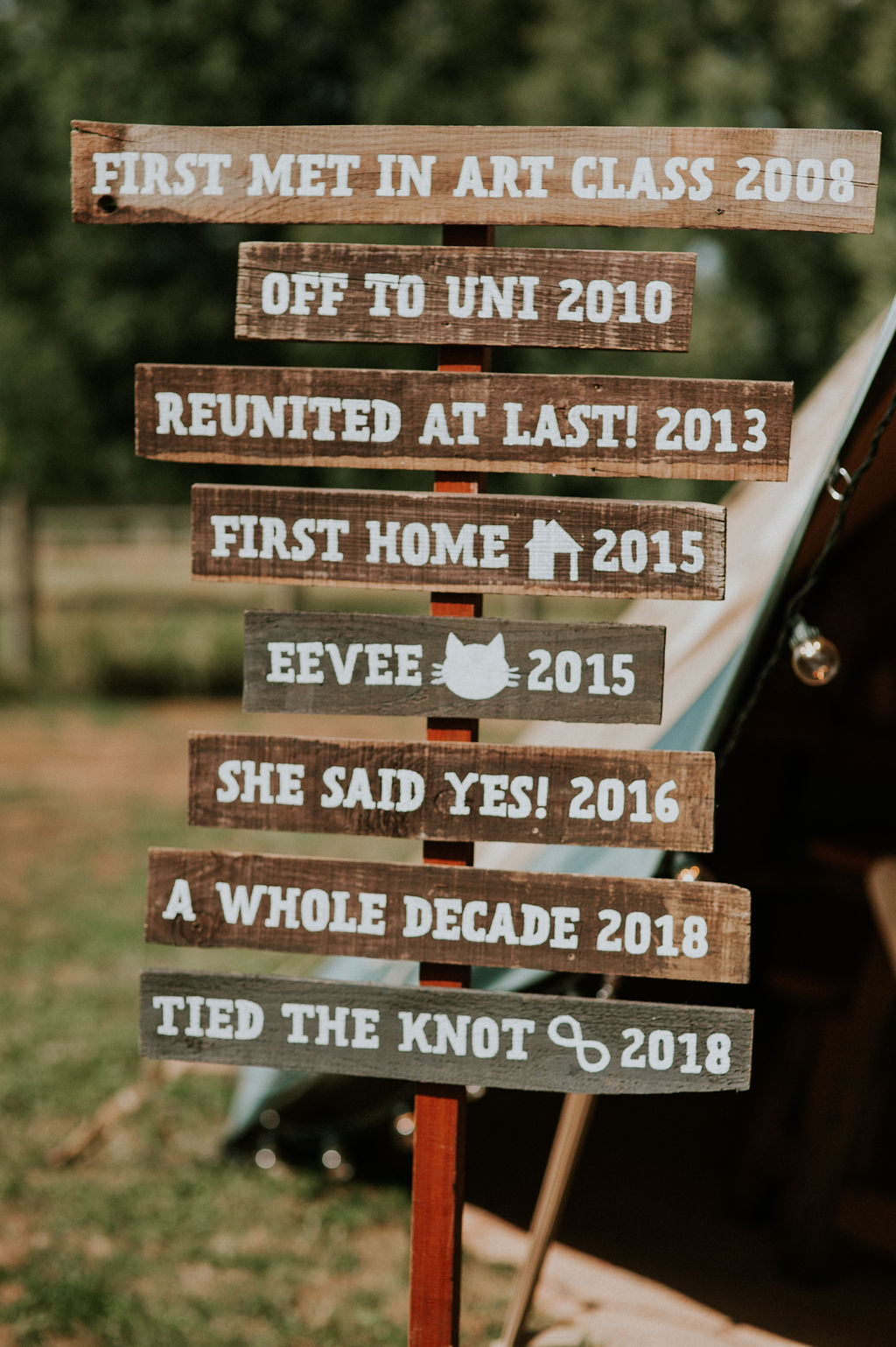 Bride and Groom history of events