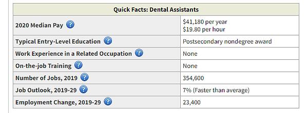 USBLS dental assist report.png