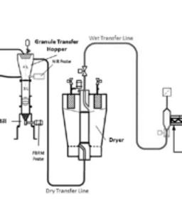 Figure-1-Schematic-diagram-of-industrial