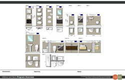 Villeroy & Boch Display Program