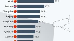 Sulla tua bilancia pesa di più la sicurezza o la privacy?