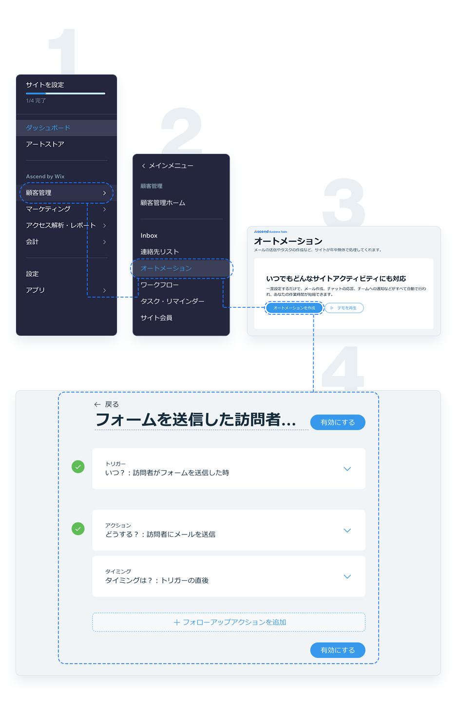 Wixのマーケティングオートメーションのアクセス方法