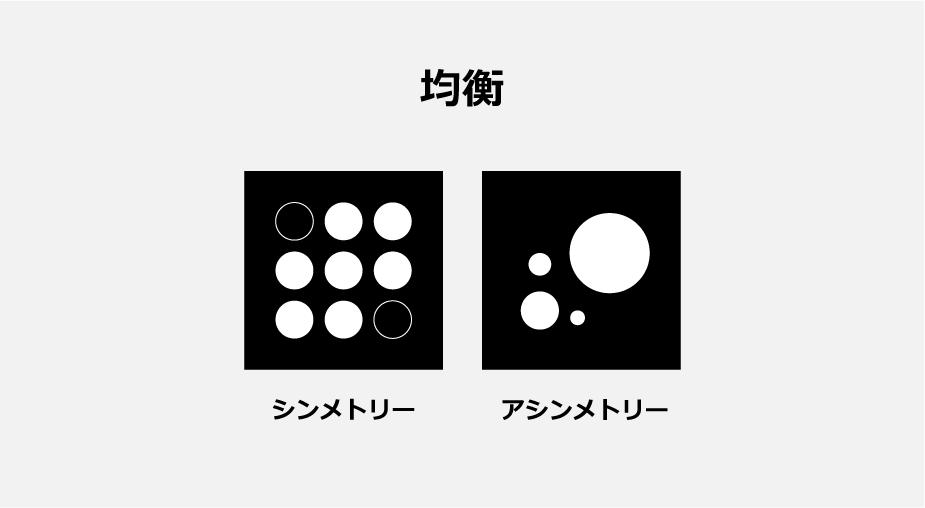 Webデザインの原則の均衡