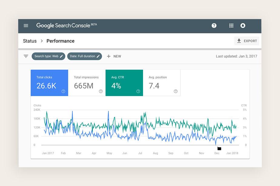 ブログの始め方:Google Search Consoleでクリック数を確認
