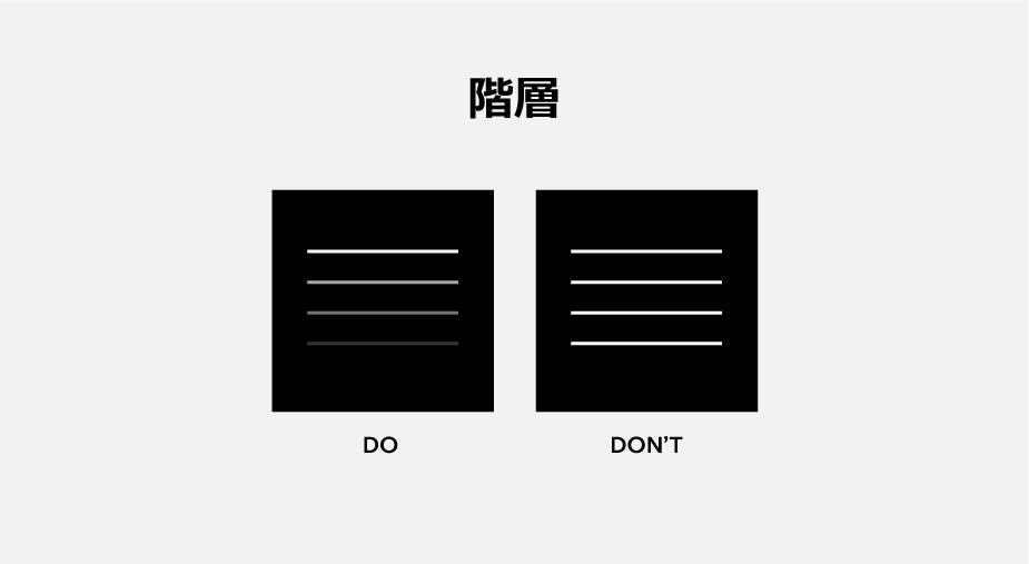 Webデザインの原則の階層