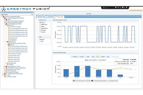 SW-FUSION-EM Energy Management Software