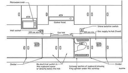 Gas-cylinder-internal-installation1.jpg