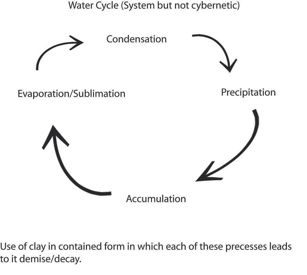 System 3.jpg
