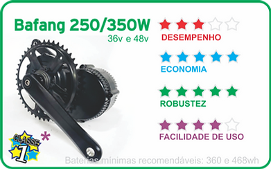guia motores ipedal bb01250.png