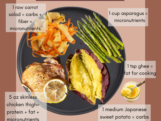 Building Macronutrient Friendly Meals: Lunch, Snacks and Dinner with a 2:1 Carb/Protein Ratio