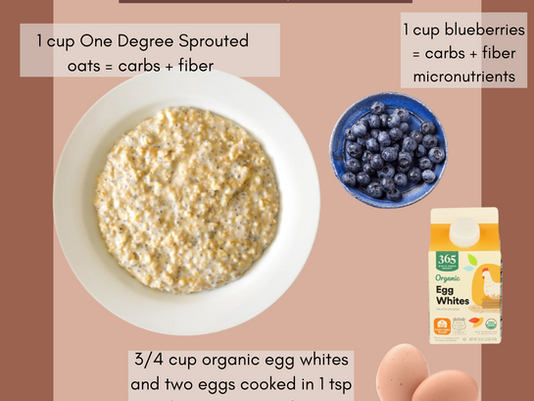 Building Macronutrient Friendly Meals: Breakfast and Lunch with a 2:1 Carb/Protein Ratio