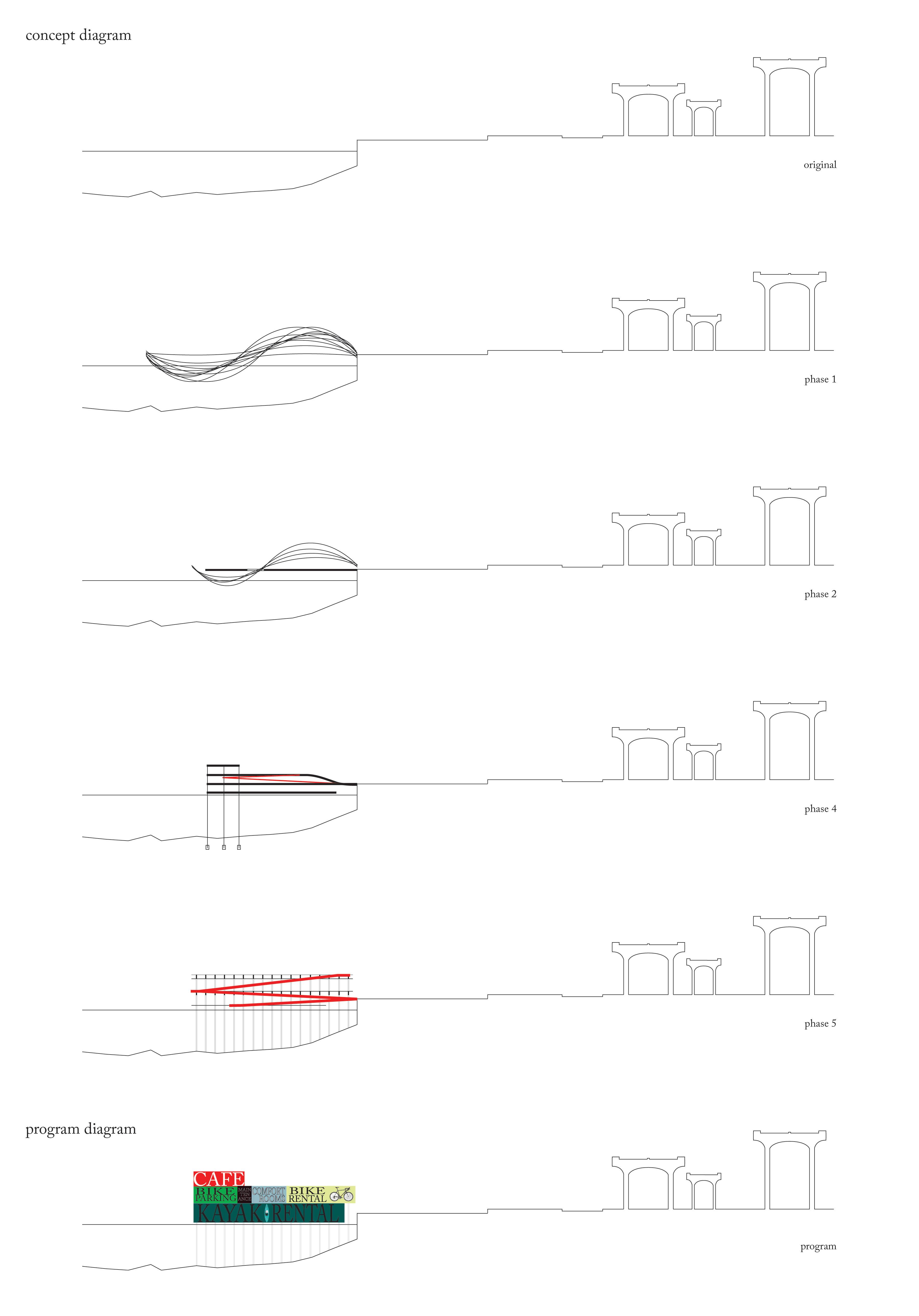concept diagram