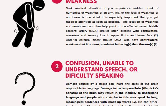 Signs and Symptoms of a Stroke