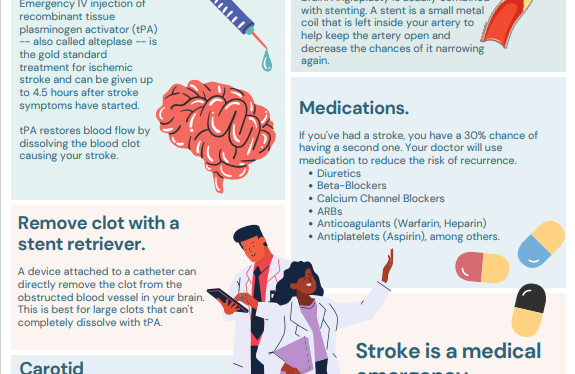 How is a Stroke Treated?