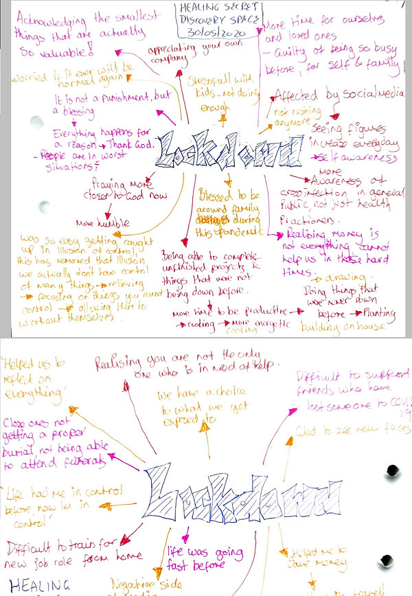 mind map group 1.jpg