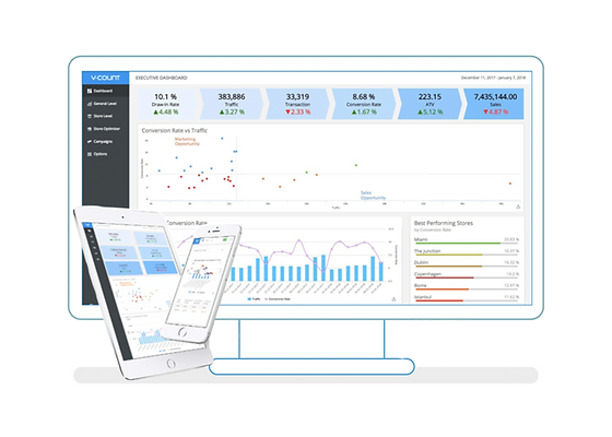 v-count business intelligence platform | retail visitor customer data analytics analysis | retail operation improvement | cloud based retail management
