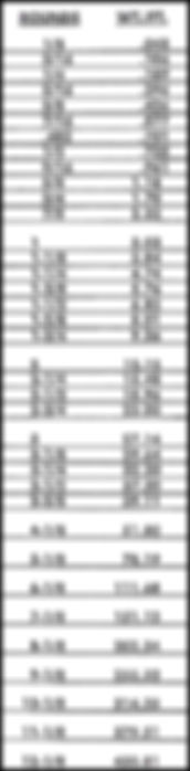 RWMA_Copper_Alloy_Chart_1.jpg