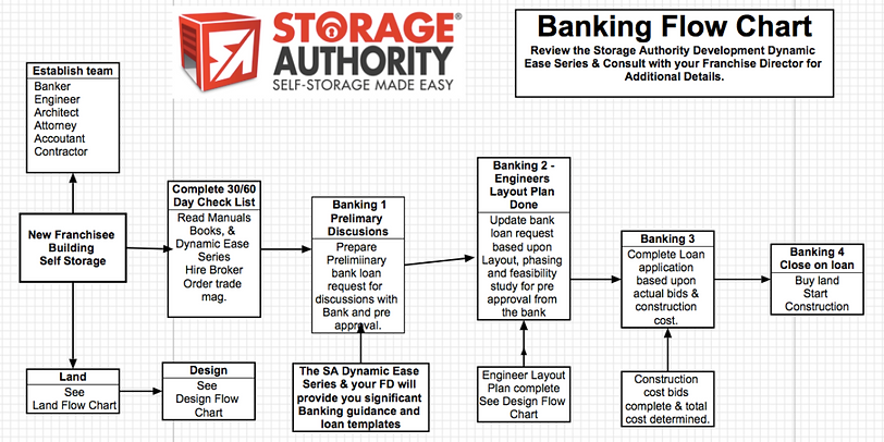banking-flow-chart.png