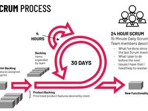 SCRUM's lightweight process framework for agile development