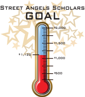 Thermometer Goal_SAS_19-20.png