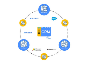 How Jira to CRM Integration Can Help You Deliver a Better Customer Experience