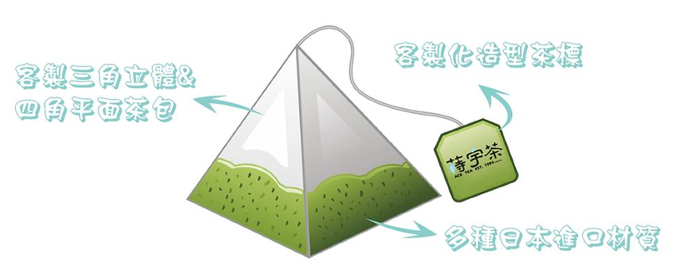 造型茶包裝設計&立體茶包代工