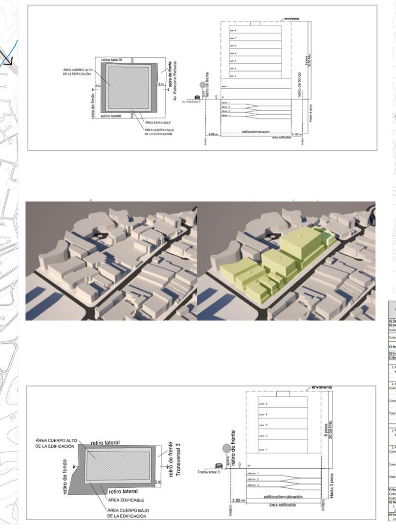 Formulación de Ordenanzas e Instrumentos de Gestión. Plan especial de Diseño Urbano para la Urbanización Boleíta. Municipio Sucre del Estado Bolivariano de Miranda