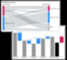 analysis of pricing data