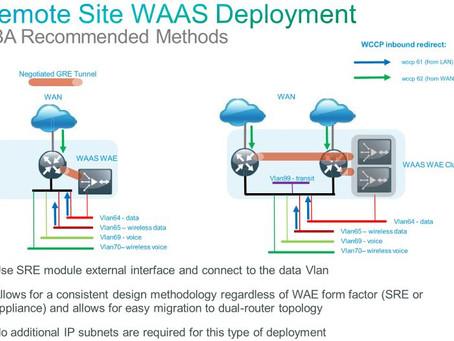 Cisco Waas setup