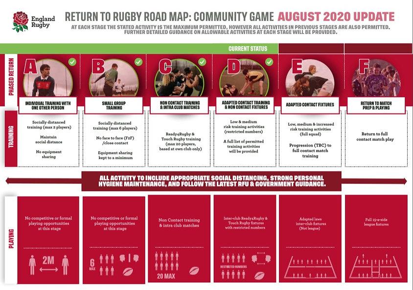 RFU Road Map August 2020.jpg